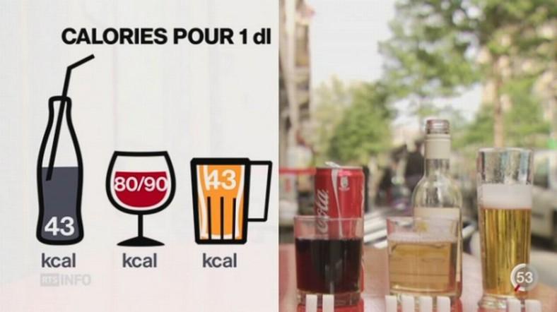 vin-calories